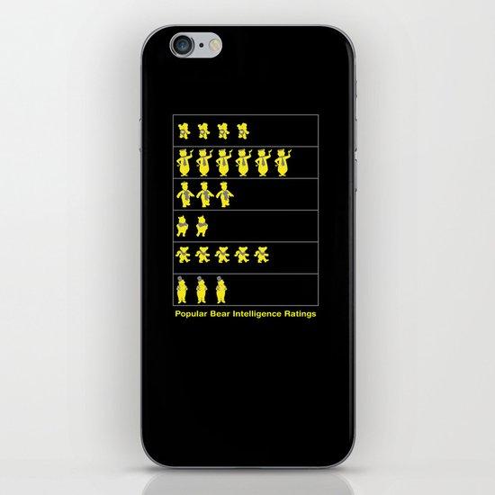 Popular Bear Intelligence Raitings iPhone & iPod Skin