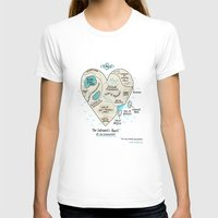 map T-shirts featuring A Map of the Introvert's Heart by gemma correll
