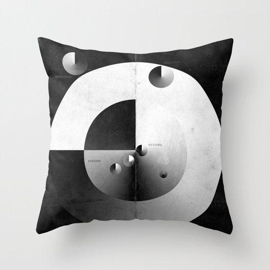 Southwest of Orion Throw Pillow