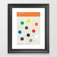 A visual guide to color Framed Art Print