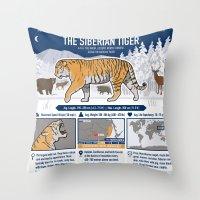 The Wild Ones: Siberian Tiger (info) Throw Pillow