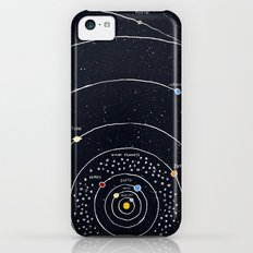 Solar system iPhone 5c Slim Case