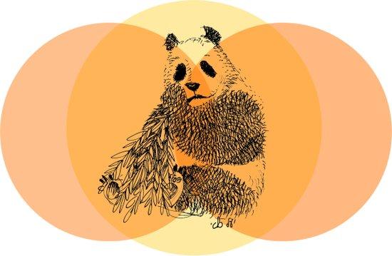 saving panda Art Print