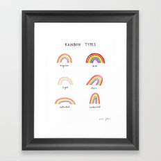 rainbow types Framed Art Print