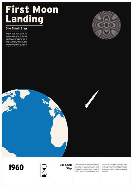 First Moon Landing Apollo 11 Art Print