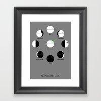 That's No Moon Phases Framed Art Print