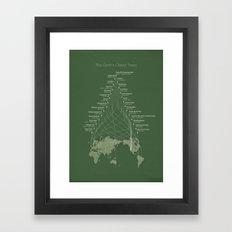 Trembling Giants (The Earth's Oldest Trees Infographic) Framed Art Print