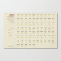 From first published to masterpieces (Visual Data 24) Canvas Print