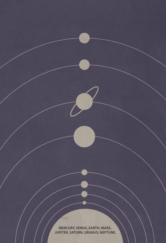 You are here (Solar System) Art Print