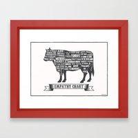 Empathy Chart, Cow Framed Art Print