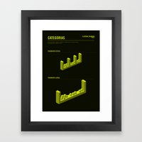 The LATERAL THINKING Pro… Framed Art Print