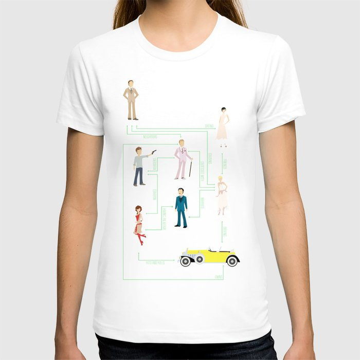 The great gatsby character map t shirt by sosam society6 The great t shirt