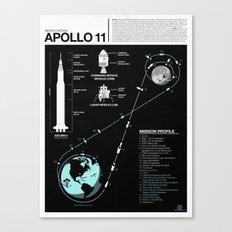 Apollo 11 Mission Diagra… Canvas Print