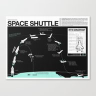 Space Shuttle Mission Di… Canvas Print
