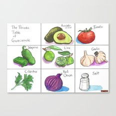 The Periodic Table of Guacamole Canvas Print