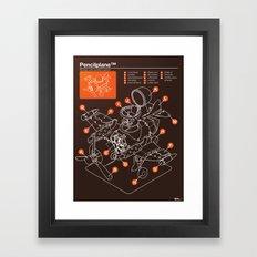 Pencilplane I : Exploded view Framed Art Print
