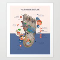 Foot Acupressure Map Art Print