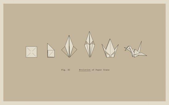 Evolution of Paper Crane Art Print