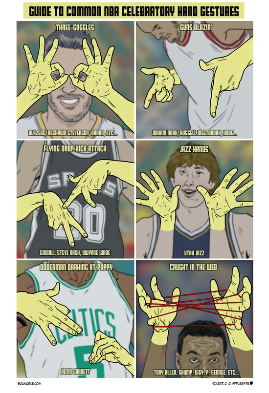 Guide to NBA Celebratory Hand Gestures  Art Print