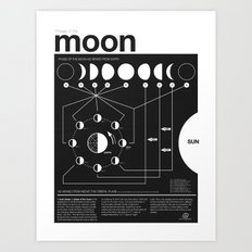 Phases Of The Moon Infog… Art Print