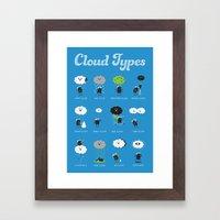 Cloud Types Framed Art Print