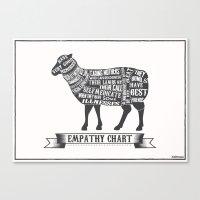 Empathy Chart, Sheep/lam… Canvas Print