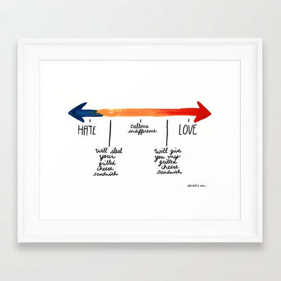 The Grilled Cheese Continuum of Love. Framed Art Print