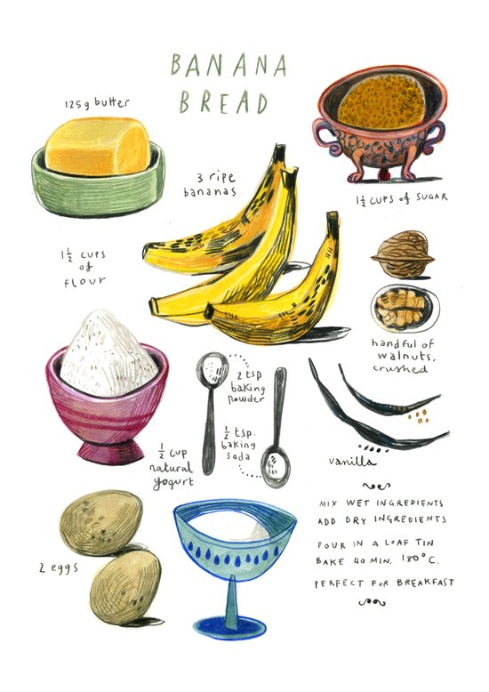 illustrated recipes: banana bread Art Print