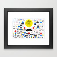 What Species Did You Evolve From? Framed Art Print