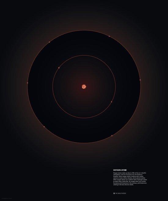 Oxygen Atom Art Print
