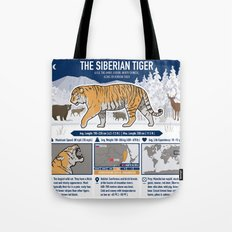 The Wild Ones: Siberian Tiger (info) Tote Bag