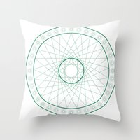 Anime Magic Circle 6 Throw Pillow