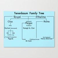 Tenenbaum Family Tree Canvas Print