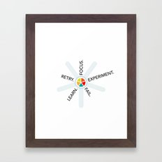 The way to success Framed Art Print