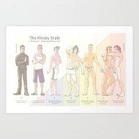 Kinsey Scale Art Print