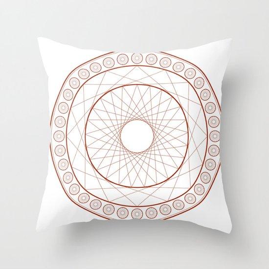 Anime Magic Circle 3 Throw Pillow