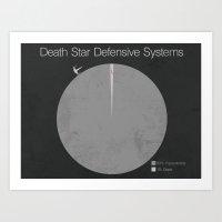 Death Star Defensive Sys… Art Print