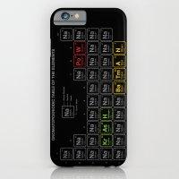 NaNaNaNaNaNaNaNaNaNa iPhone 6 Slim Case