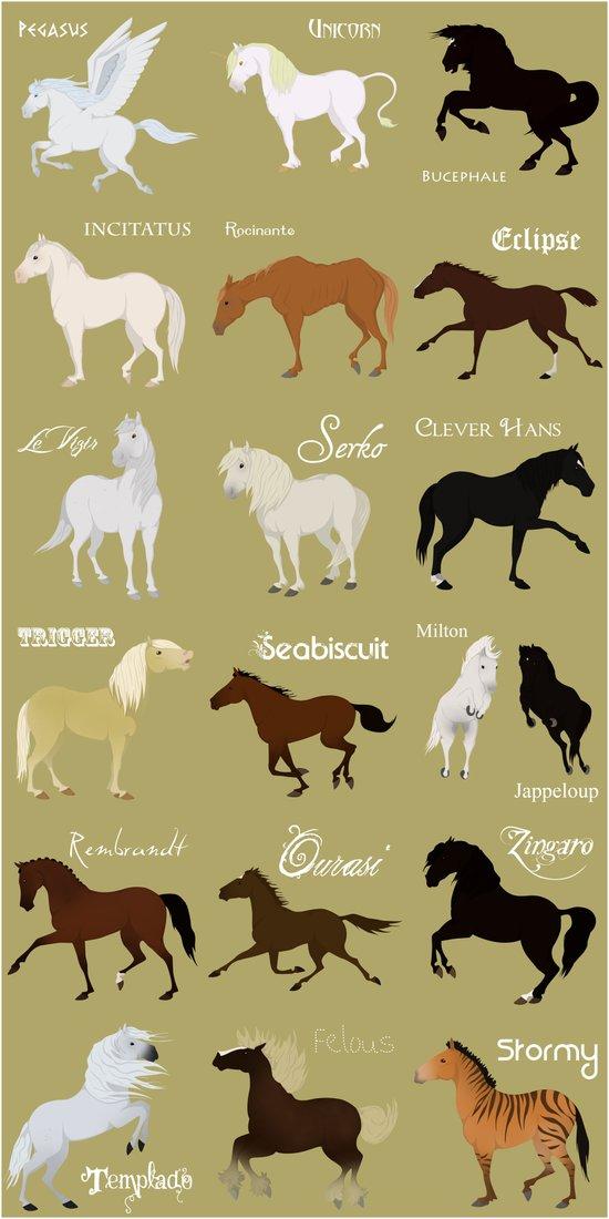 Famous horses Art Print