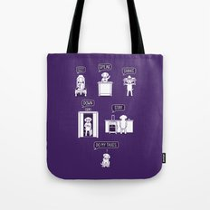 Common Commands Tote Bag