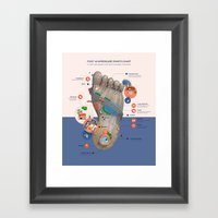 Foot Acupressure Map Framed Art Print