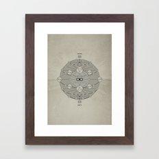 I Ching Spherical Framed Art Print