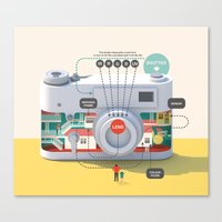 Imaginary Factory - Came… Canvas Print
