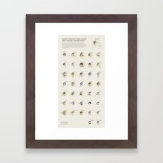 Famous Writers' Sleep Habits and Literary Productivity Framed Art Print