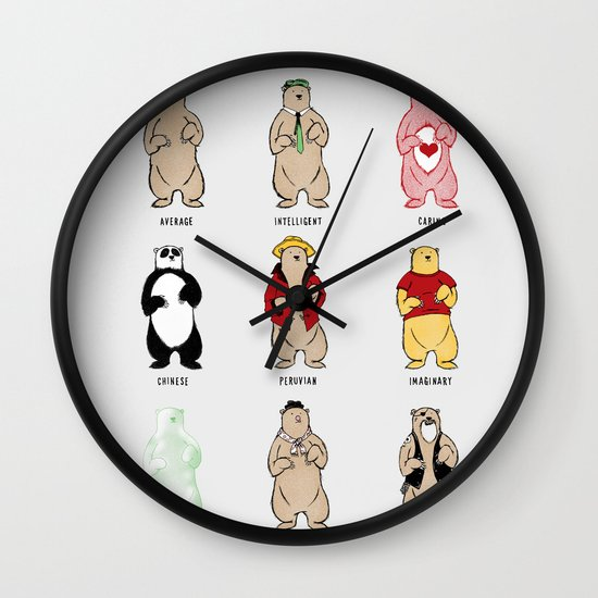 Know Your Bears Wall Clock