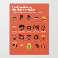 The Evolution Of Hip-Hop… Canvas Print