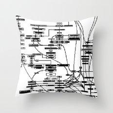 system Throw Pillow