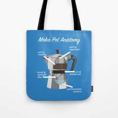 Anatomy of a Moka Pot Tote Bag