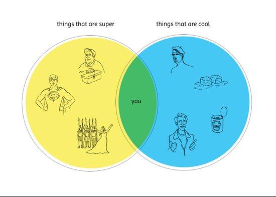 Supercool Art Print