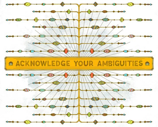 Acknowledge Your Ambiguities. Art Print